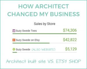 Ultimate Architect changed my business
